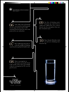 Don T Drink Tap Water In London